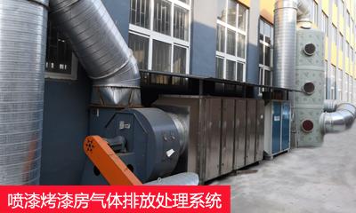 喷漆烤漆房气体排放处理系统-(2).jpg
